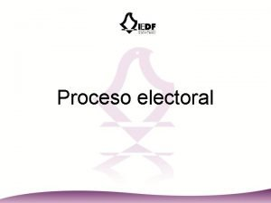 Proceso electoral Proceso electoral Conjunto de actos ordenados