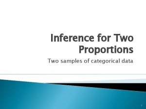 Inference for Two Proportions Two samples of categorical