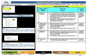 STANDARD WORK INSTRUCTION Title Process Withdraw Tender or