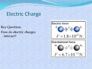 Electric Charge Key Question How do electric charges