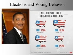 Elections and Voting Behavior How American elections work