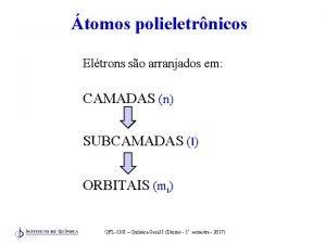 tomos polieletrnicos Eltrons so arranjados em CAMADAS n