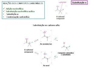 Substituio REAES DOS COMPOSTOS CARBONLICOS Adio nucleoflica Substituio