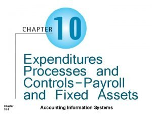 Chapter 10 1 Expenditures Processes and ControlsPayroll and