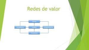 Redes de valor Anlisis de valor Proceso de