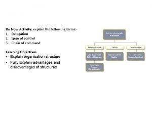 Do Now Activity explain the following terms 1