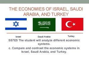 THE ECONOMIES OF ISRAEL SAUDI ARABIA AND TURKEY