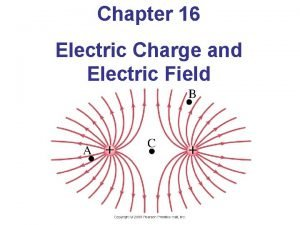 Chapter 16 Electric Charge and Electric Field Units
