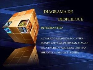 DIAGRAMA DE DESPLIEGUE INTEGRANTES ALVARADO ALIAGA ALDO JAVIER