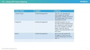 IFL Liferay DXP Feature Mapping Liferay Feature Category
