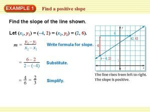 EXAMPLE 1 Find a positive slope Find the