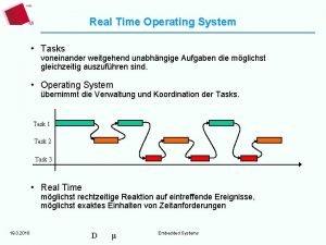 Real Time Operating System Tasks voneinander weitgehend unabhngige