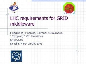 LHC requirements for GRID middleware F Carminati P
