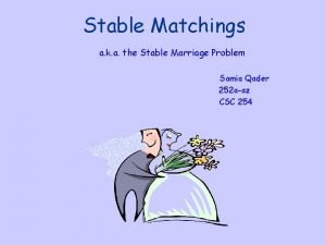 Stable Matchings a k a the Stable Marriage