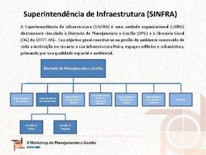 Superintendncia de Infraestrutura SINFRA A Superintendncia de Infraestrutura