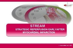 STREAM STRATEGIC REPERFUSION EARLYAFTER MYOCARDIAL INFARCTION F Van