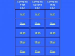 Newtons First Law Newtons Second Law Newtons Third