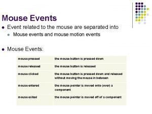 Mouse Events l Event related to the mouse