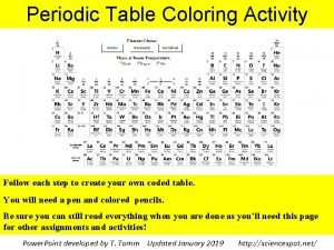 Periodic Table Coloring Activity Follow each step to