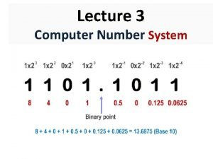 Lecture 3 Computer Number System Number System The