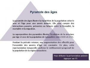 Pyramide des ges La pyramide des ges illustre