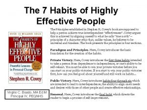 The 7 Habits of Highly Effective People The