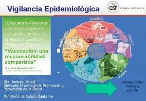 Vigilancia Epidemiolgica Dra Andrea Uboldi Direccin Provincial de