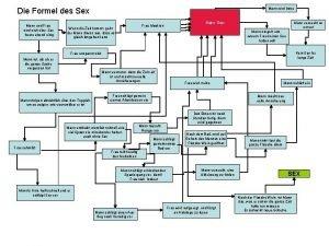 Mann wird bse Die Formel des Sex Mann