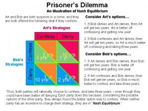 Prisoners Dilemma An illustration of Nash Equilibrium Art