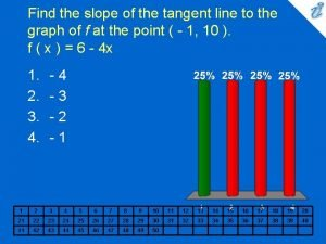 Find the slope of the tangent line to