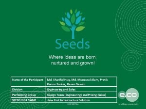 Where ideas are born nurtured and grown Name