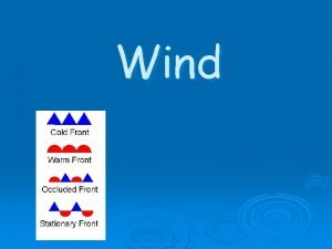 Wind EQ What is wind Wind is air