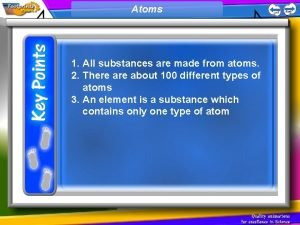Atoms 1 All substances are made from atoms