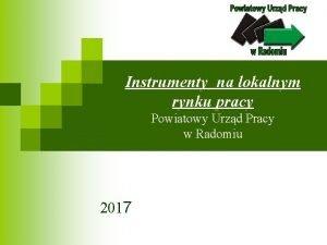 Instrumenty na lokalnym rynku pracy Powiatowy Urzd Pracy