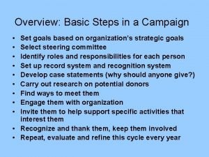 Overview Basic Steps in a Campaign Set goals