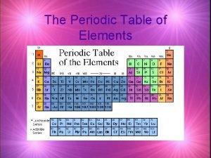 The Periodic Table of Elements Elements k Science