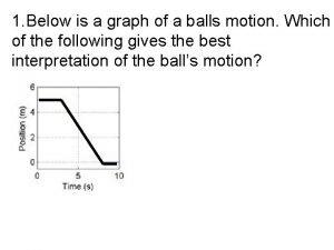 1 Below is a graph of a balls