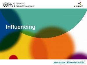 Influencing www opm co ukfutureleadership Influencing Styles PUSH