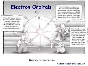Electron Orbitals Cartoon courtesy of labinitio com Quantum