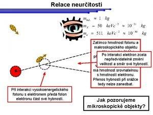 Relace neuritosti e Pi interakci vysokoenergetickho fotonu s