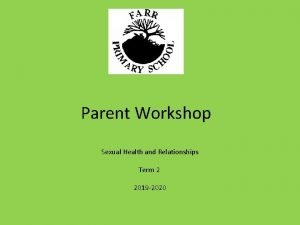 Parent Workshop Sexual Health and Relationships Term 2