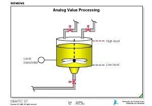 Analog Value Processing High level Level transmitter SIMATIC