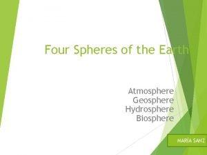 Four Spheres of the Earth Atmosphere Geosphere Hydrosphere