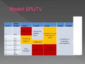 Modell SPUTV Ambassadr modell Skole Flest mulig lengst
