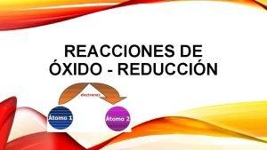 REACCIONES DE XIDO REDUCCIN REACCIONES REDOX Son reacciones
