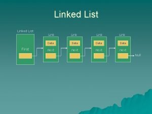 Linked List First Link Data next Null Linked