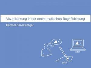 EISPrinzip Prinzip der Interaktion der Darstellungsformen Operatives Prinzip