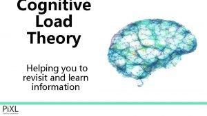 Cognitive Load Theory Helping you to revisit and