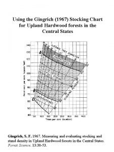 Using the Gingrich 1967 Stocking Chart for Upland