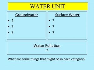 WATER UNIT Groundwater Surface Water Water Pollution What